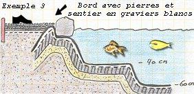 Am nagement des bords et abords d 39 un bassin aquatique - Amenagement bassin aquatique ...