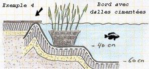 Am nagement des bords et abords d 39 un bassin aquatique - Bordure bassin pierre rennes ...